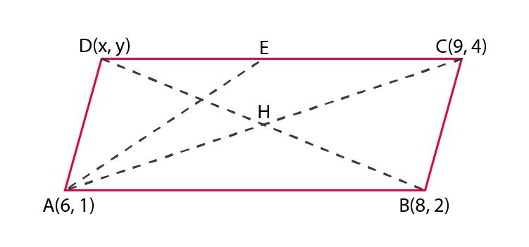 NCERT Exemplar Class 10 Maths Chapter 7 Ex. 7.4 Question 2