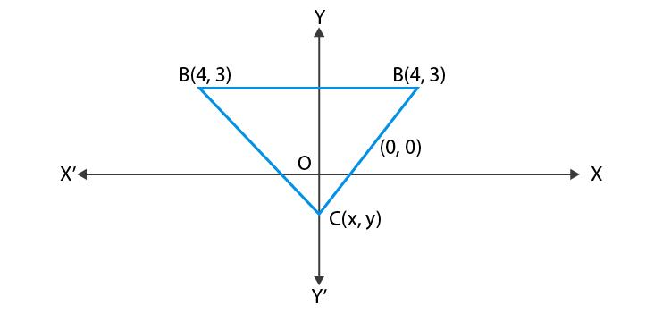 NCERT Exemplar Class 10 Maths Chapter 7 Ex. 7.4 Question 1