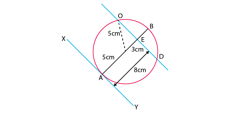 NCERT Exemplar Class 10 Maths Chapter 9 Ex. 9.1 Question 5