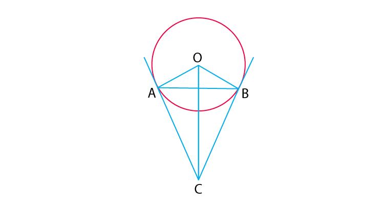 NCERT Exemplar Class 10 Maths Chapter 9 Ex. 9.2 Question 1
