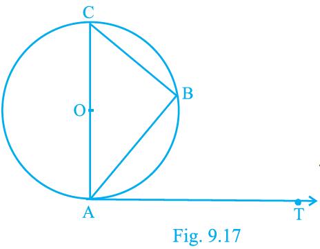 NCERT Exemplar Class 10 Maths Chapter 9 Ex. 9.4 Question 4