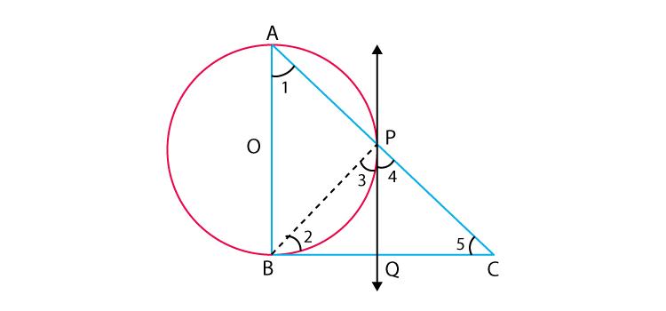 NCERT Exemplar Class 10 Maths Chapter 9 Ex. 9.4 Question 6