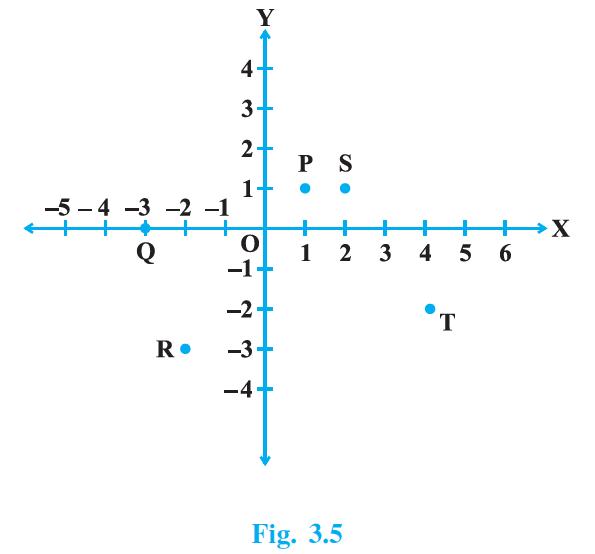 NCERT Exemplar Class 9 Maths Chapter 3 Ex.3.3-1