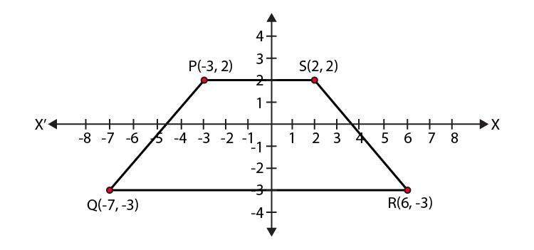 NCERT Exemplar Class 9 Maths Chapter 3 Ex.3.3-2