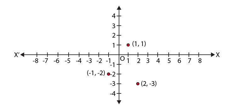 NCERT Exemplar Class 9 Maths Chapter 3 Ex.3.3-6