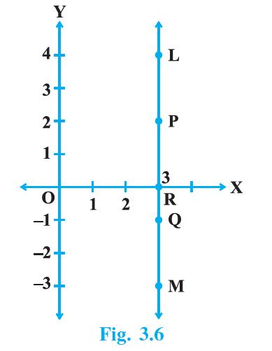 NCERT Exemplar Class 9 Maths Chapter 3 Ex.3.3-8