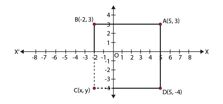 NCERT Exemplar Class 9 Maths Chapter 3 Ex.3.4-1