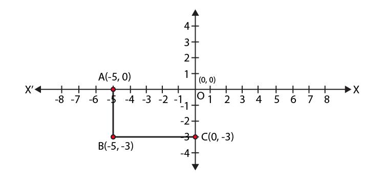NCERT Exemplar Class 9 Maths Chapter 3 Ex.3.4-2