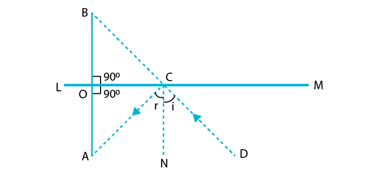 NCERT Exemplar Solutions For Class 9 Maths Chapter 7 Exercise 7.4-2