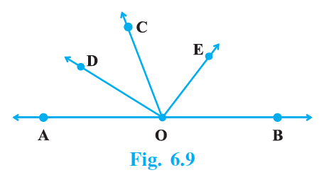 NCERT Exemplar Solutions For Class 9 Maths Chapter 6 Exercise 6.3-1