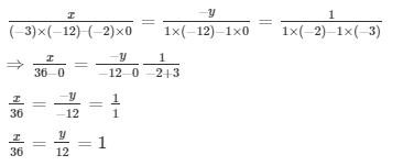 R D Sharma Solutions For Class 10 Maths Chapter 3 Pair of Linear Equations in Two Variables ex 3.9 - 1