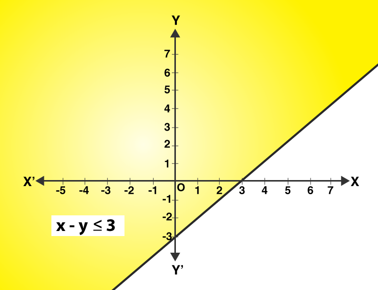 R S Aggarwal Class 11 chapter 7 Solution 2