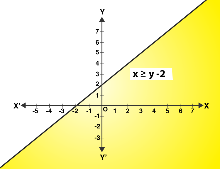 R S Aggarwal Class 11 chapter 7 Solution 4