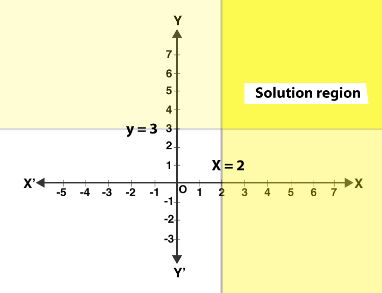 R S Aggarwal Class 11 chapter 7 Solution 7