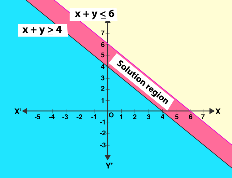 R S Aggarwal Class 11 chapter 7 Solution 9