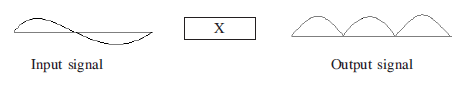 RBSE Class 12 Physics Important Question 25