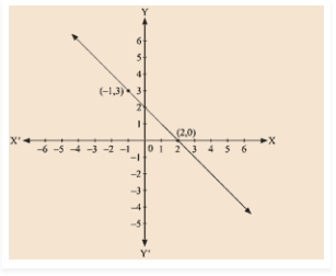 RD sharma class 9 maths chapter 13 ex 13.3 question 9
