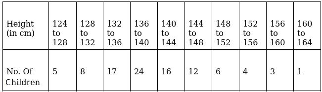 RD sharma class 9 maths chapter 23 ex 23.3 question 2