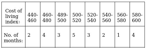 RD sharma class 9 maths chapter 23 ex 23.3 question 4