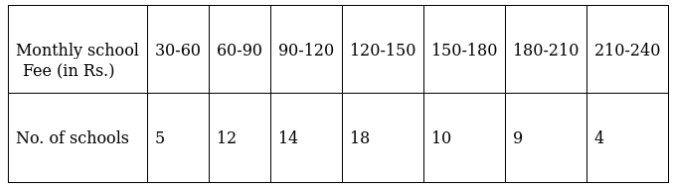 RD sharma class 9 maths chapter 23 ex 23.3 question 1