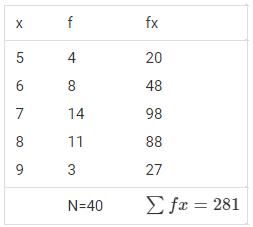 RD sharma class 9 maths chapter 24 ex 24.2 question 1 soln