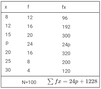 RD sharma class 9 maths chapter 24 ex 24.2 question 5 solution