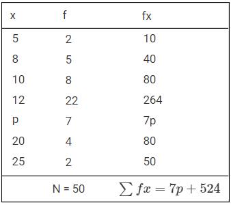 RD sharma class 9 maths chapter 24 ex 24.2 question 6 solution