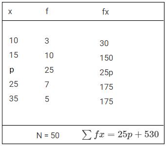 RD sharma class 9 maths chapter 24 ex 24.2 question 3 solution