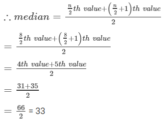 RD sharma class 9 maths chapter 24 ex 24.3 question 3