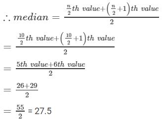 RD sharma class 9 maths chapter 24 ex 24.3 question 6
