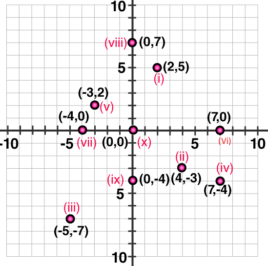 RD Sharma Solution class 9 Maths Chapter 9 Triangle and its Angles