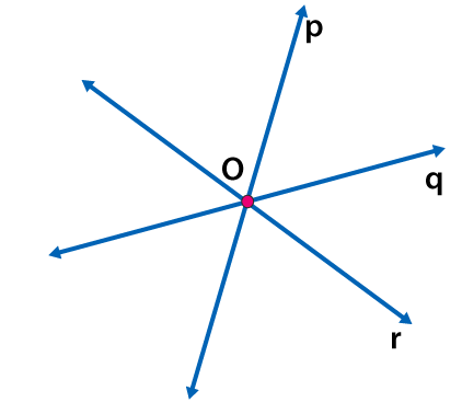 RD Sharma Solutions Class 6 Chapter 10 Ex 10.1 Image 21