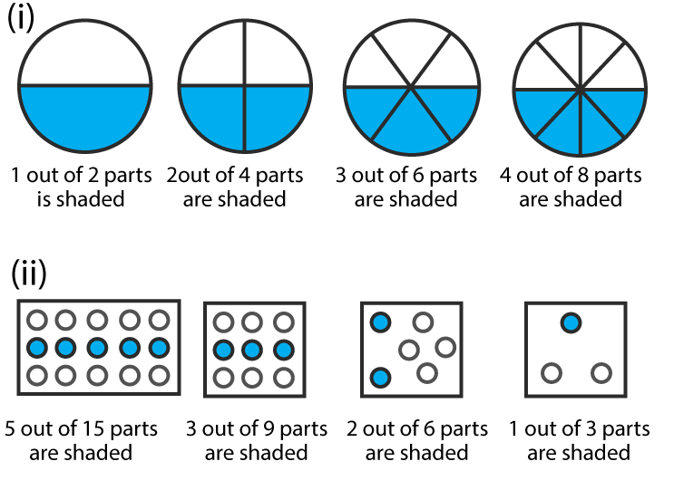 RD Sharma Solutions Class 6 Chapter 6 Ex 6.5 Image 1