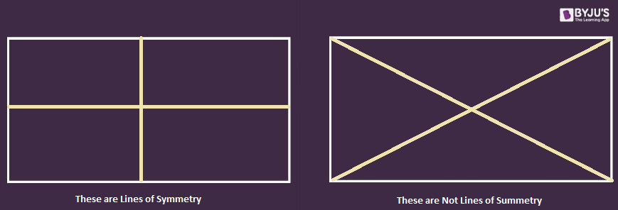 Rectangle Lines Of Symmetry