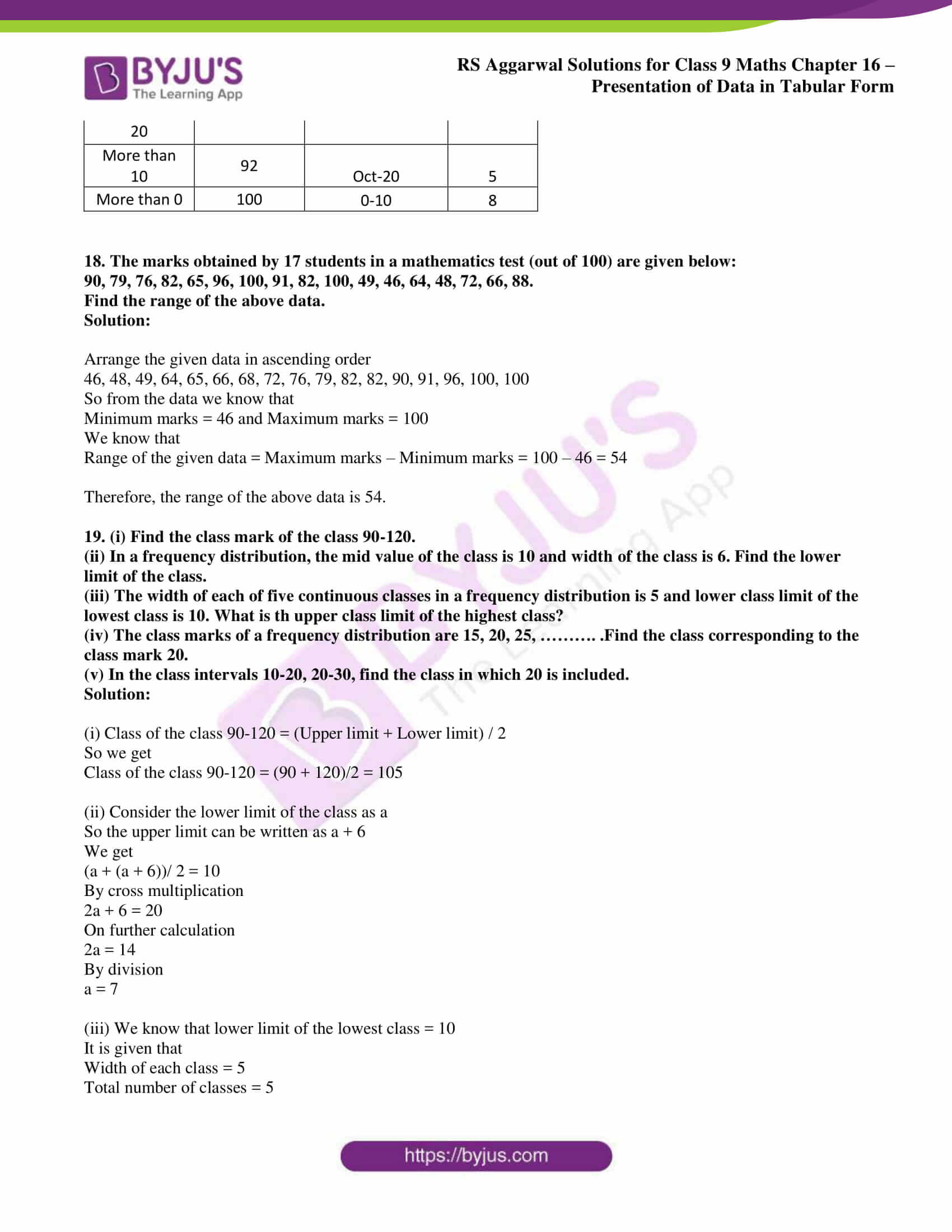 rs aggarwal solution class 9 maths chapter 16