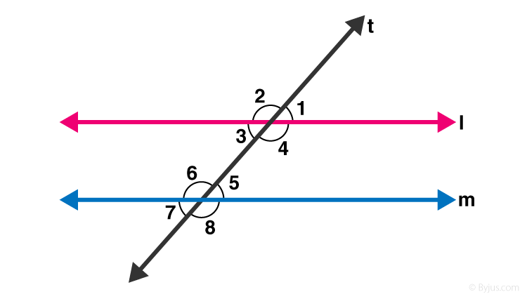 RS Aggarwal Solutions for Class 7 Mathematics chapter 14 Properties of Parallel Lines Image 2