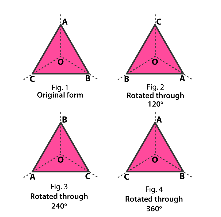 RS Aggarwal Solutions for Class 7 Maths chapter 18 Reflection and Rotational Symmetry Image 6