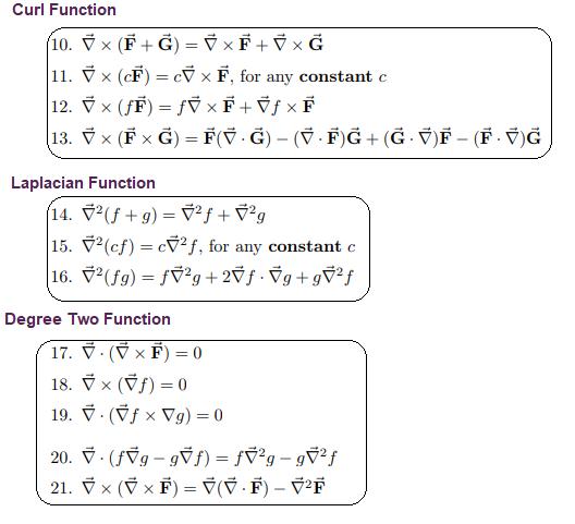 Vector Calculus Identities
