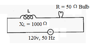 Inductor and a Bulb in series with an AC source