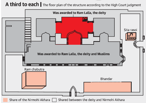 Floor plan of disputed Babri Masjid structure as per Allahabad HC judgement