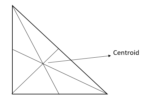 Centroid of right angle triangle