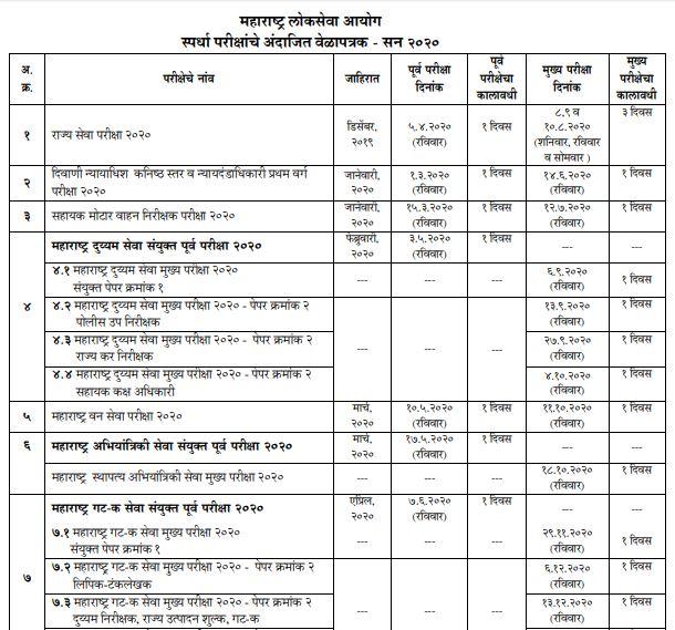 MPSC 2020 Calendar - MPSC Examination 2020 Dates 1