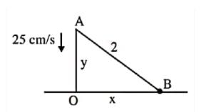 Applications of derivative problem