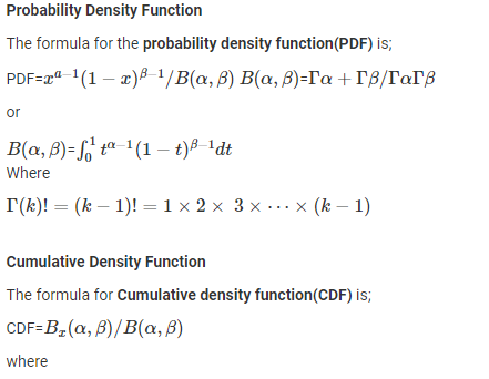 Beta Distribution Formula