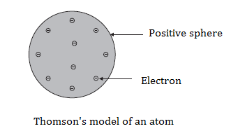 CBSE notes class 9 chapter 4 image - 1