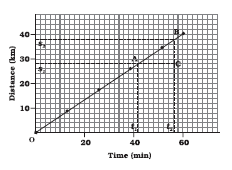 CBSE notes class 9 chapter 8 image - 2