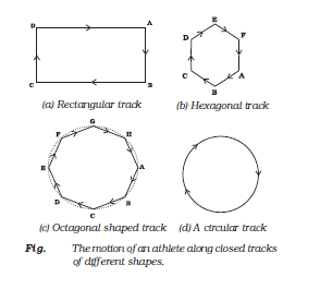 CBSE notes class 9 chapter 8 image - 4