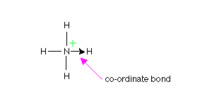 Co-ordinate Covalent Bond Diagram
