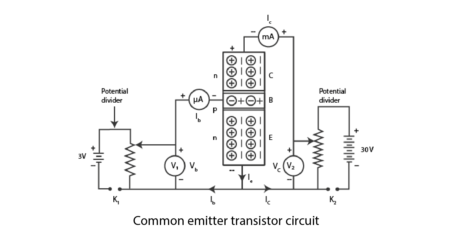 Common-Emitter Transistor Circuit