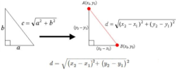 Distance Formula Definition